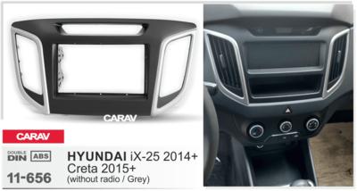 Carav Переходная рамка Hyundai Creta 2016+ без ГУ (CARAV 11-656) (фото, вид 2)