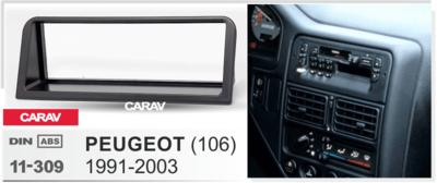 Carav Рамка PEUGEOT (106) 1991-2003 (CARAV 11-309) (фото, вид 1)