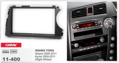 Carav Рамка SSANG YONG Actyon, Kyron 2005-2015 (руль справа) (CARAV 11-400) (фото, вид 1)