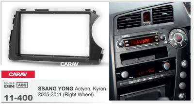 Carav Рамка SSANG YONG Actyon, Kyron 2005-2015 (руль справа) (CARAV 11-400) (фото, вид 2)