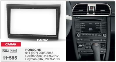 Carav Рамка PORSCHE 911 (997) 2008-2012; Boxster (987) 2009-2012; Cayman (987) 2009-2013 (CARAV 11-585) (фото, вид 3)
