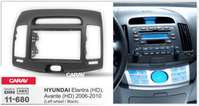 Carav Рамка HYUNDAI Elantra (HD), Avante (HD) 2006-2010 (руль слева) (CARAV 11-680) (фото, вид 3)