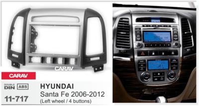 Carav Рамка HYUNDAI Santa Fe 2006-2012 (4 кнопки на панели) (CARAV 11-717) (фото, вид 3)