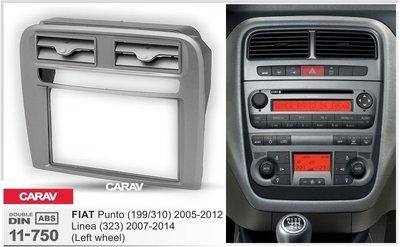 Carav Рамка FIAT Punto (199/310) 2005-2014, Linea (323) 2007-2014 (руль слева) (CARAV 11-750) (фото, вид 1)