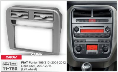 Carav Рамка FIAT Punto (199/310) 2005-2014, Linea (323) 2007-2014 (руль слева) (CARAV 11-750) (фото, вид 2)