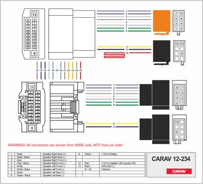Carav ISO-переходник CHRYSLER 2007+ / DODGE 2008+ (выборочн. модели) / JEEP Wrangler 2007+ (CARAV 12-234) (фото, вид 1)