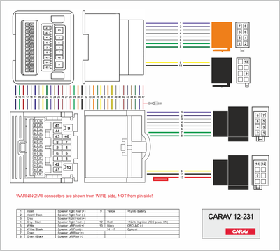 Carav ISO-переходник CHEVROLET 2009+ / OPEL 2009+ (выборочн. модели) (CARAV 12-231) (фото, вид 1)