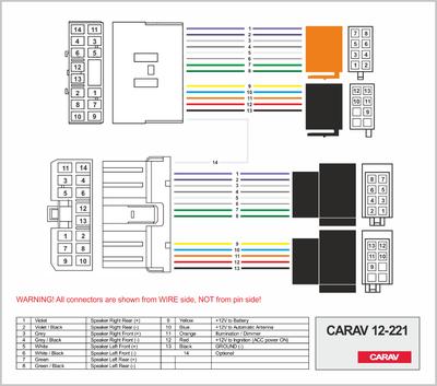 Carav ISO-переходник SUBARU 1992+ (выборочн. модели) / RENAULT Traffic 2014+ (CARAV 12-221) (фото, вид 1)