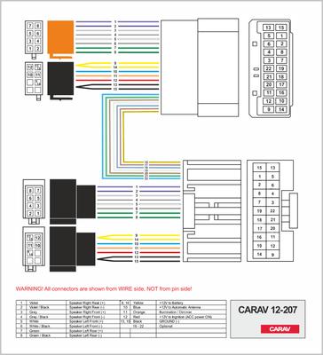 Carav ISO-переходник CHRYSLER 2001+ / JEEP 2002+ (выборочн. модели) (CARAV 12-207) (фото, вид 1)