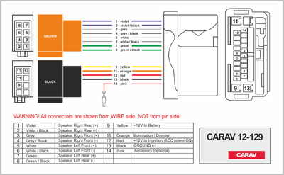 Carav ISO-переходник HONDA 2008+ (выборочн. модели) (CARAV 12-129) (фото, вид 3)