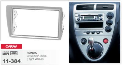 Carav Рамка HONDA Civic 2001-2006 (руль справа) (CARAV 11-384) (фото)